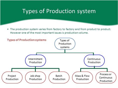 Types Of Production Systems Mba by Industrial Engineering Ppt