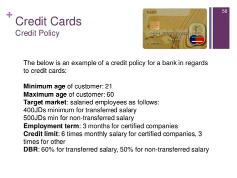 Format Of Credit Policy Introduction To Consumer Lending