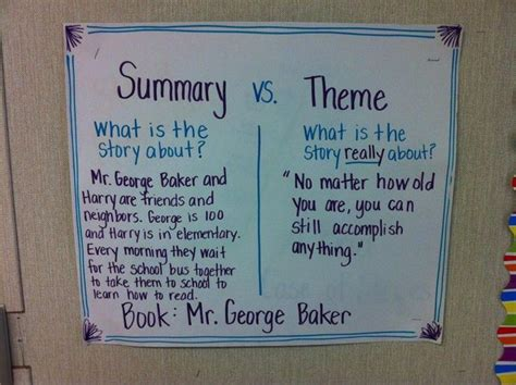 theme definition middle school 1000 images about middle school reading on pinterest