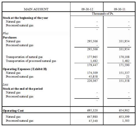 interim financial report template 89