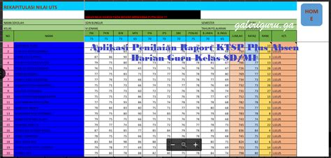 format absensi guru sd aplikasi penilaian raport ktsp plus absen harian guru