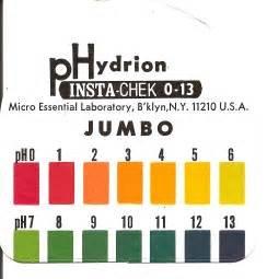 litmus paper colors i can t believe it s not science fiction positively ph
