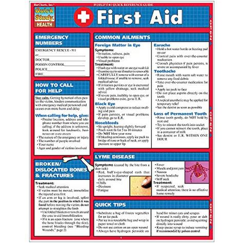 Long Island Drag Racing Amazon Store First Aid Quick