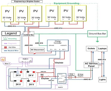 solar power system wiring diagram wiring diagram and