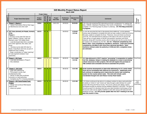 6 monthly status report template project management