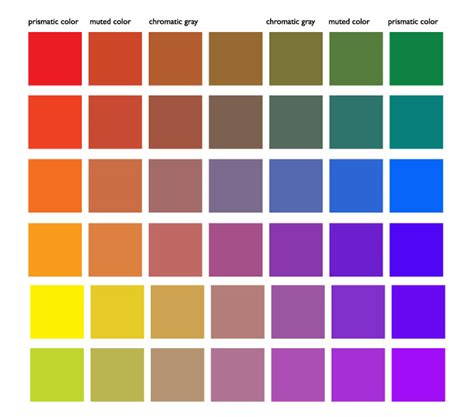 what s the difference between color and colour what s the difference between chromatic grays and muted