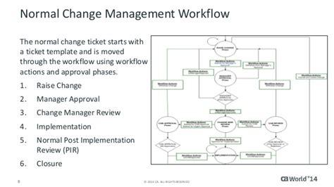 change management workflow ca cloud service management configuring change management
