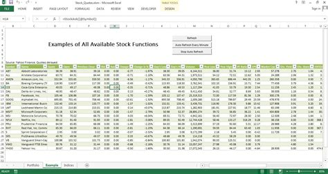 Stock Quote Free Excel Template Excel Templates For Every Purpose Stock Portfolio Excel Template