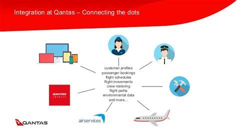 Wso2con Asia 2018 Qantas Apis Take Flight