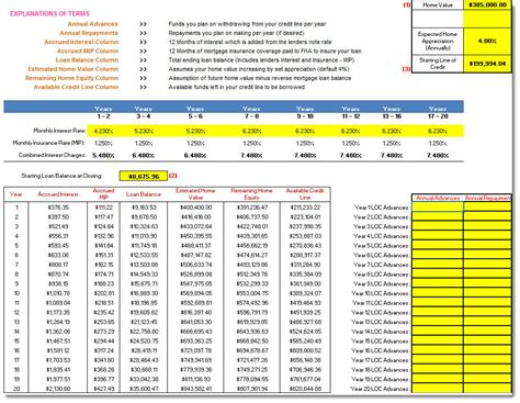 interest only calculator excel interest only loan calculator excel