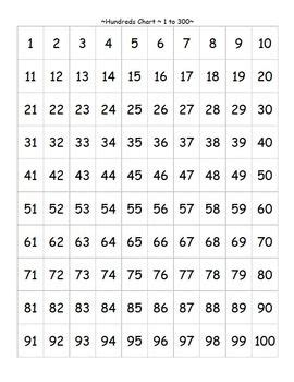 free printable hundreds chart 4 per page hundreds chart 1 to 300 editable included two versions