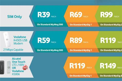 vodacom account queries top up 315 deals vodacom cyber monday deals on sleeping bags