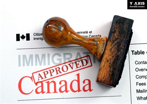 Job Resume Demo by 260 000 People Accepted Canadian Citizenship In 2014