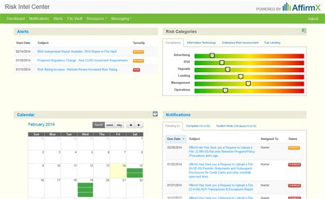 risk dashboard demo take a tour of our financial institution compliance solution
