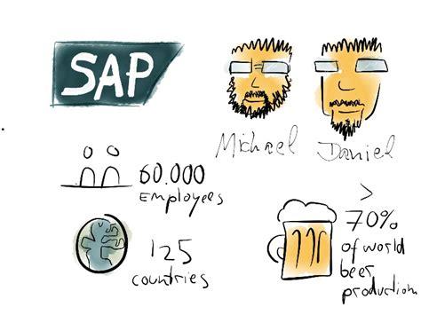 design thinking sap design thinking at sap lean startup meetup karlsruhe