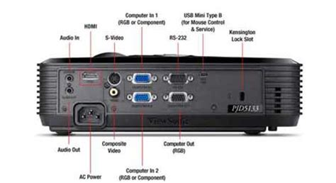 Proyektor Viewsonic Pjd5113 viewsonic pjd5133 svga dlp projector hdmi 2700 lumens 3000 1 dcr 120hz 3d ready