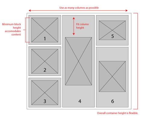 grid layout set height javascript flexbox column grid with fit to height blocks