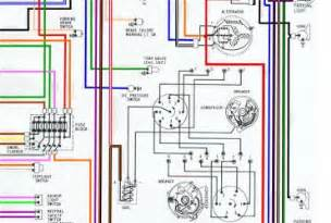 1969 firebird wiring diagram for starter wedocable