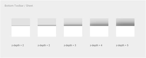 google design shadow 原則 google material design 正體中文版