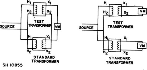 transformer ratio test diagram figure 4 connections for ratio test using standard