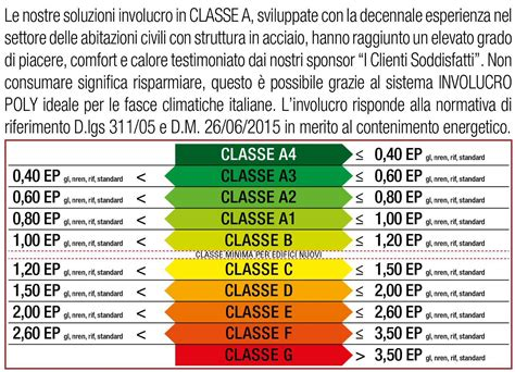 Classe Energetica G by Classe Energetica G Cosa Significa Elite Logo With Classe