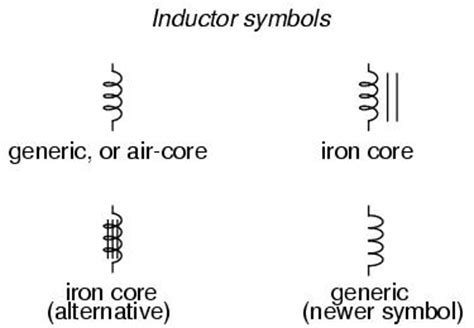 how does an inductor behave in a circuit how does an inductor behave in a dc circuit 28 images alternating current circuits ppt
