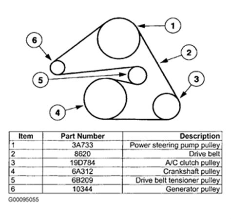 2004 ford taurus belt diagram need to the difference in a vulcan and duratec 3 0 v6