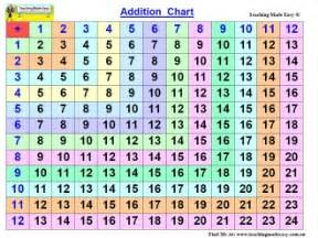 print handwriting chart collections