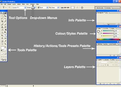 basic typography tutorial photoshop beginners guide to photoshop photoshop basics