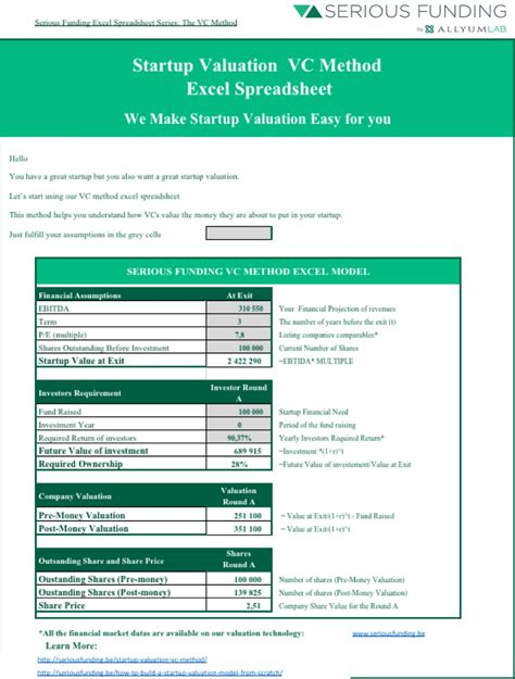 startup valuation template qualads