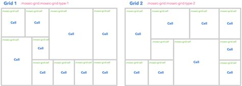 grid layout click event customizing the mosaic event screen stackla developer
