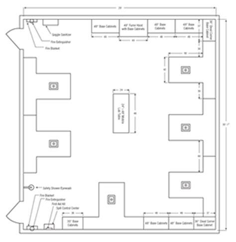design lab ipa desain denah laboratorium ipa
