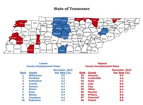 Unemployment Office Nashville Tn by Tennessee County Unemployment Rates For November 2015