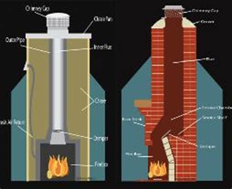 Fireplace Parts Diagram, Fireplace, Free Engine Image For