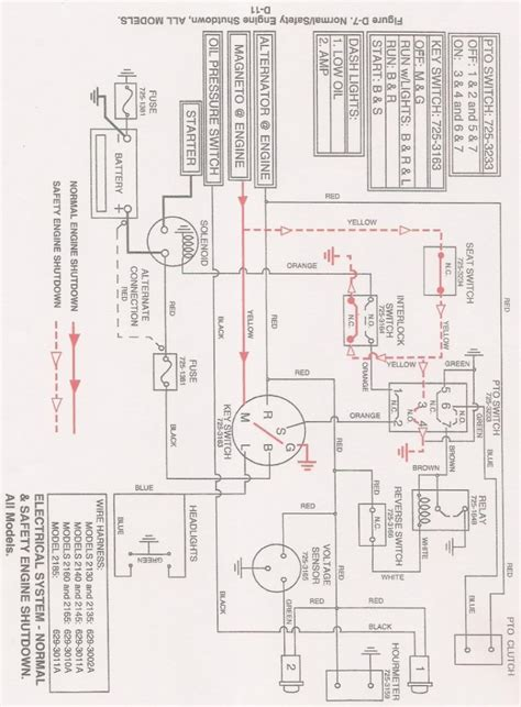 wiring diagram for cub cadet lt1045 the wiring diagram
