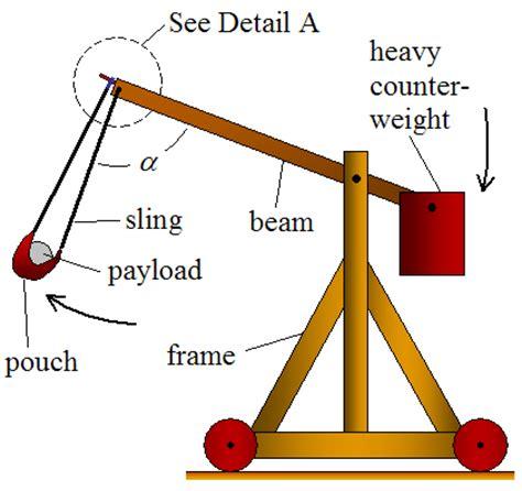 diagram of a trebuchet trebuchet physics