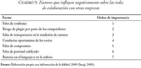 Transfer Letter In Hotel Aprendizaje Tecnol 243 Gico En La Industria Manufacturera De Guanajuato