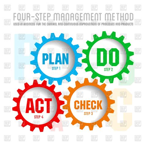 quality clipart quality management system plan royalty free vector clip