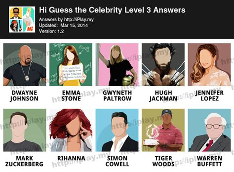 guess the celebrity hi guess the celebrity answers all levels iplay my