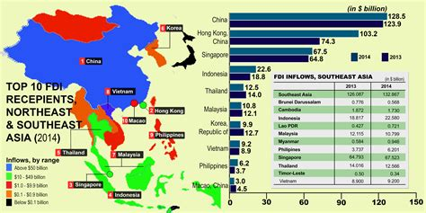 Top Mba In Asia by Progress Of The Asean Community And Its Impact To Business