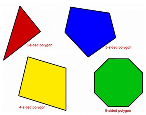 Yith The Polygon V1 1 4 modeling using polygons intel 174 software