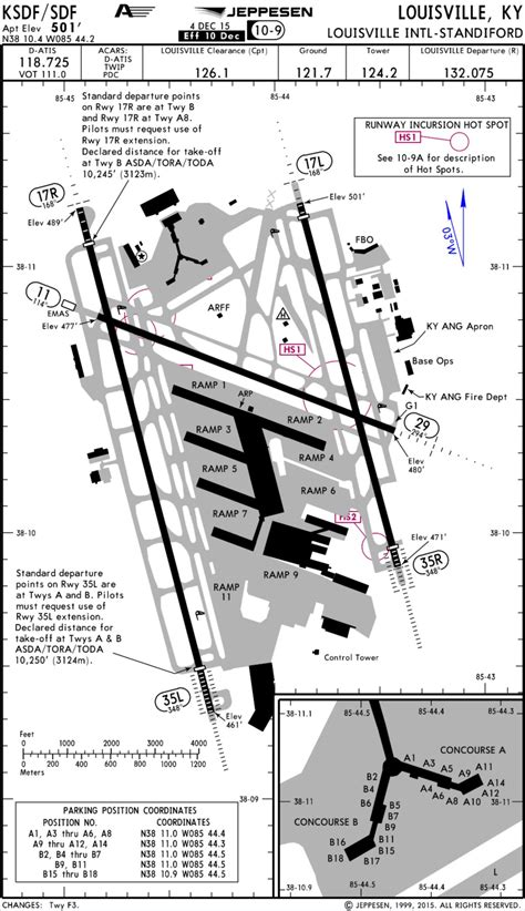 jeppesen airport diagram airline safety realistic improvements