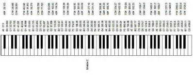 Piano lessons piano lesson learn to play piano how to play piano