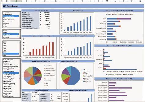 Raj Excel Excel Template Hr Dashboard Free Download Excel Tips Excel Dashboard Templates Microsoft Dashboard Templates