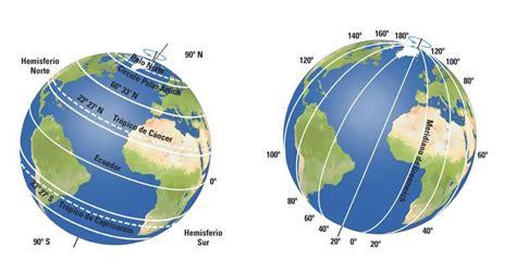 como sellaman las imagenes sin fondo las l 237 neas imaginarias de la tierra ciencia y educaci 243 n