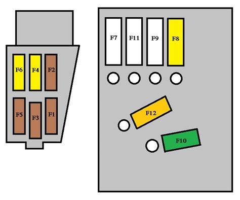 peugeot 307 2005 2008 fuse box diagram peugeot 206 fuse