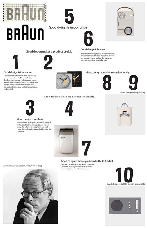 design poster rules dieter rams ten rules of good design poster braun pic on