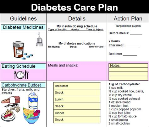 printable diet plan for diabetics free printable diabetic meal plan menus gt gt gt for more
