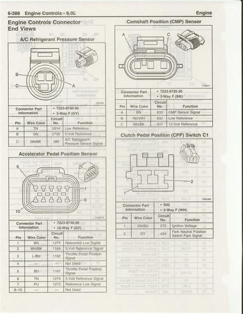 motor engine controls ls3 wiring diagram motor harness