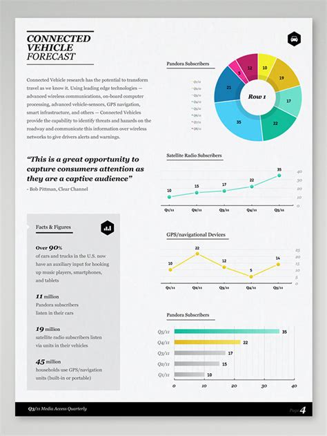 design concept report exle magnaglobal infographic excel template